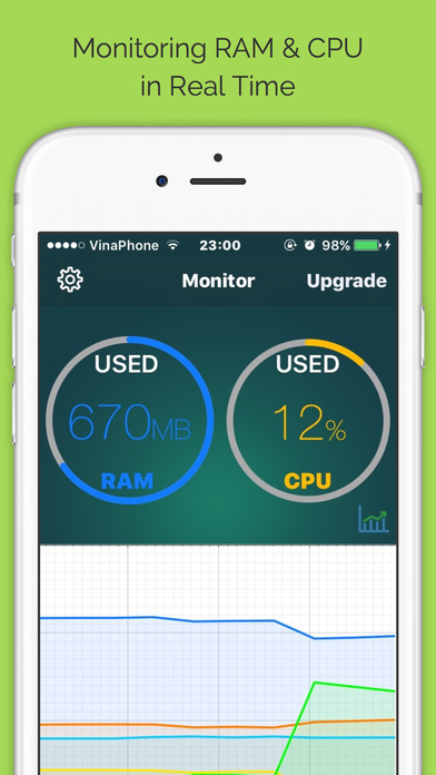 iPhone Giveaway of the Day - AutoFreeRam: Memory manager