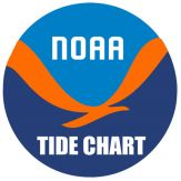 Tide Chart & Weather Giveaway
