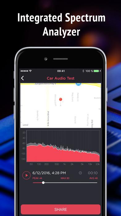 iPhone Giveaway of the Day - Decibel Meter