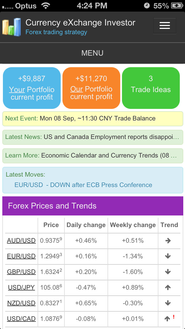 Forex calendar with reminders download